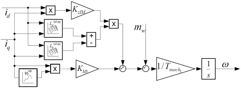 IEW_Analytik_Regelungstechnik