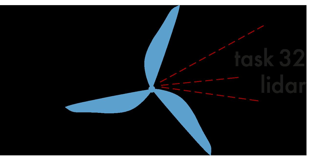 IEA Wind Task 32 Workshop on Using Lidar in Complex Terrain