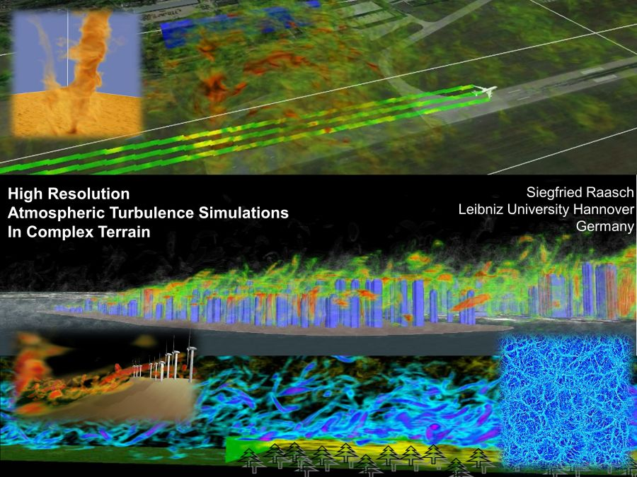 Workshop über Windmodellierung und -messung in komplexem gebirgigem Gelände